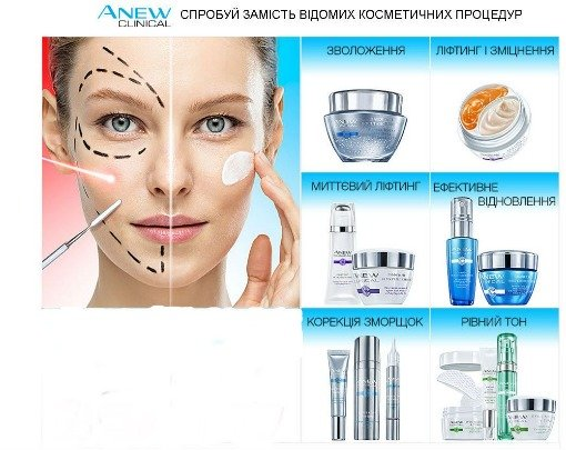 Линия Anew Clinical Avon
